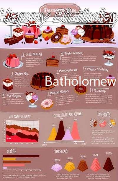 Happy Birthday Cake for Batholomew