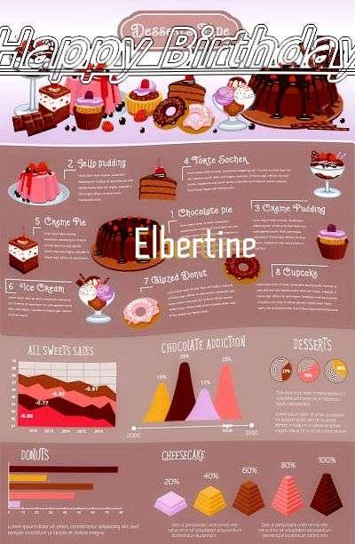 Happy Birthday Cake for Elbertine