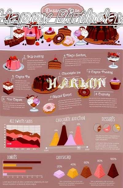 Happy Birthday Cake for Harlon