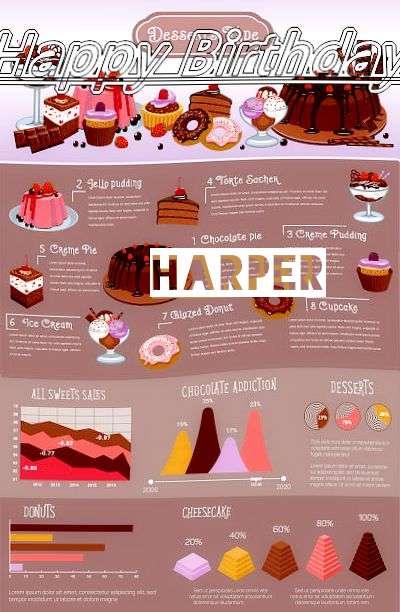 Happy Birthday Cake for Harper