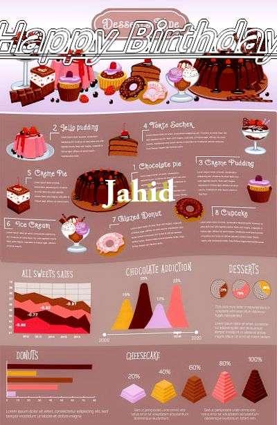 Happy Birthday Cake for Jahid