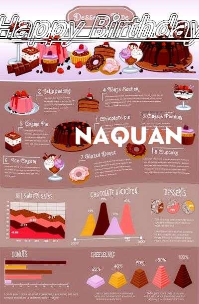 Happy Birthday Cake for Naquan