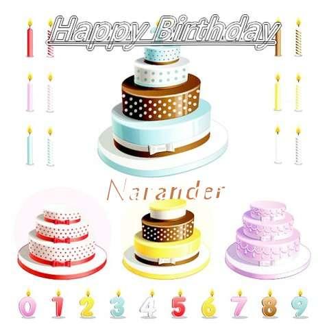 Happy Birthday Wishes for Narander