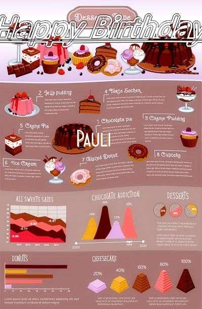 Happy Birthday Cake for Pauli
