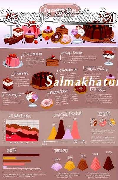 Happy Birthday Cake for Salmakhatun
