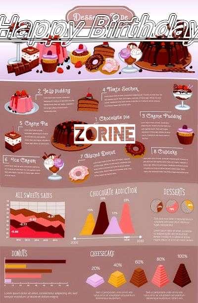 Happy Birthday Cake for Zorine